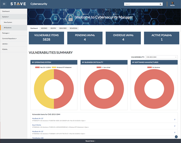 Cybersecurity-Manager-Continuous-Monitoring-1024x813